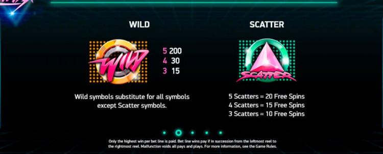 Специальные символы в игровых автоматах