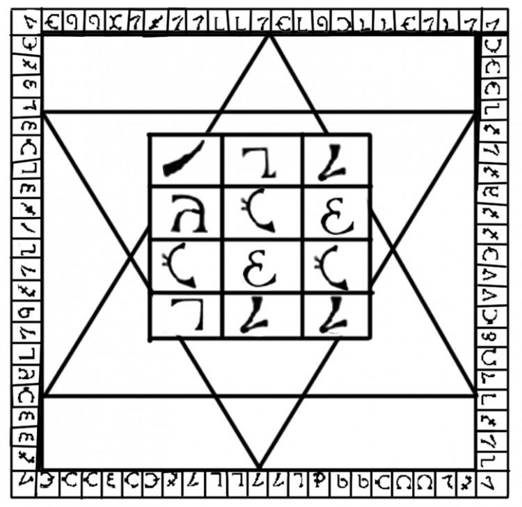 Енохианский Стол