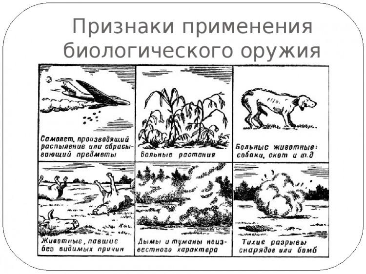 признаки применения биологического оружия.
