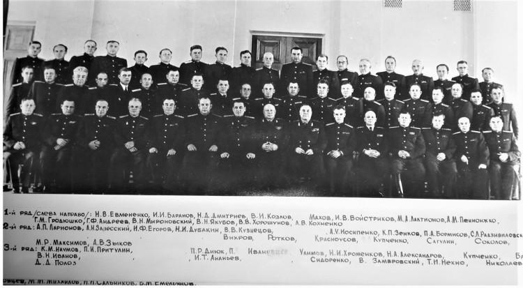 Руководящий состав военно ветеринарной службы РККА
